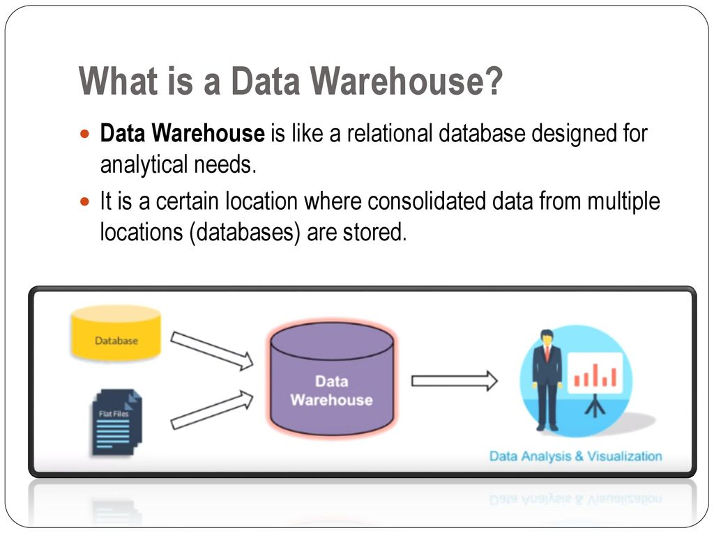 Unidad II Data Warehousing Interview Questions - ppt download
