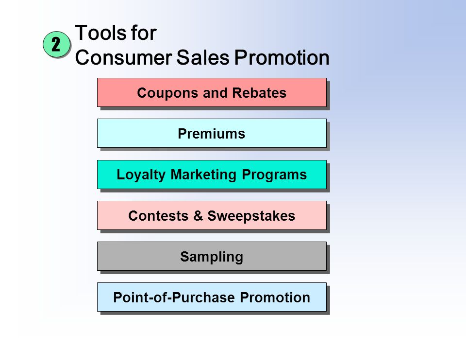 advertising personal selling coupons and sweepstakes are forms of sales promotion and personal selling ppt video online 7274