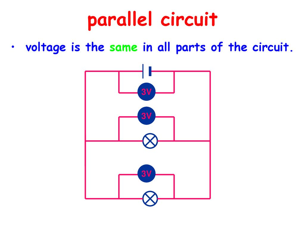 Electrical Circuits All You Need To Be An Inventor Is A Good Voltage In Parallel Circuit 23 The Same Parts Of