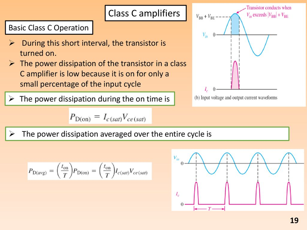Class A Amplifier Is Classa Transistor Amplifiers Classes Electronics Ii Ppt Download 19 C Basic Operation During This Short Interval The