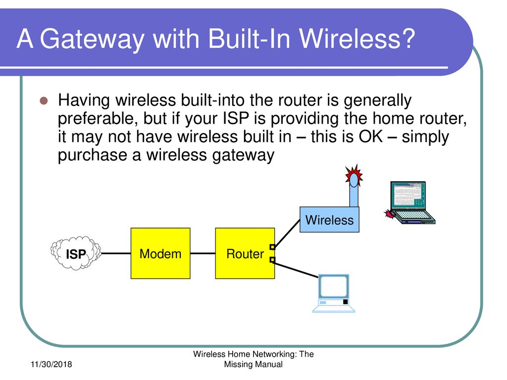 Wireless Home Networking Chapter 3 Outline Ppt Download Modem Router Diagram A Gateway With Built In