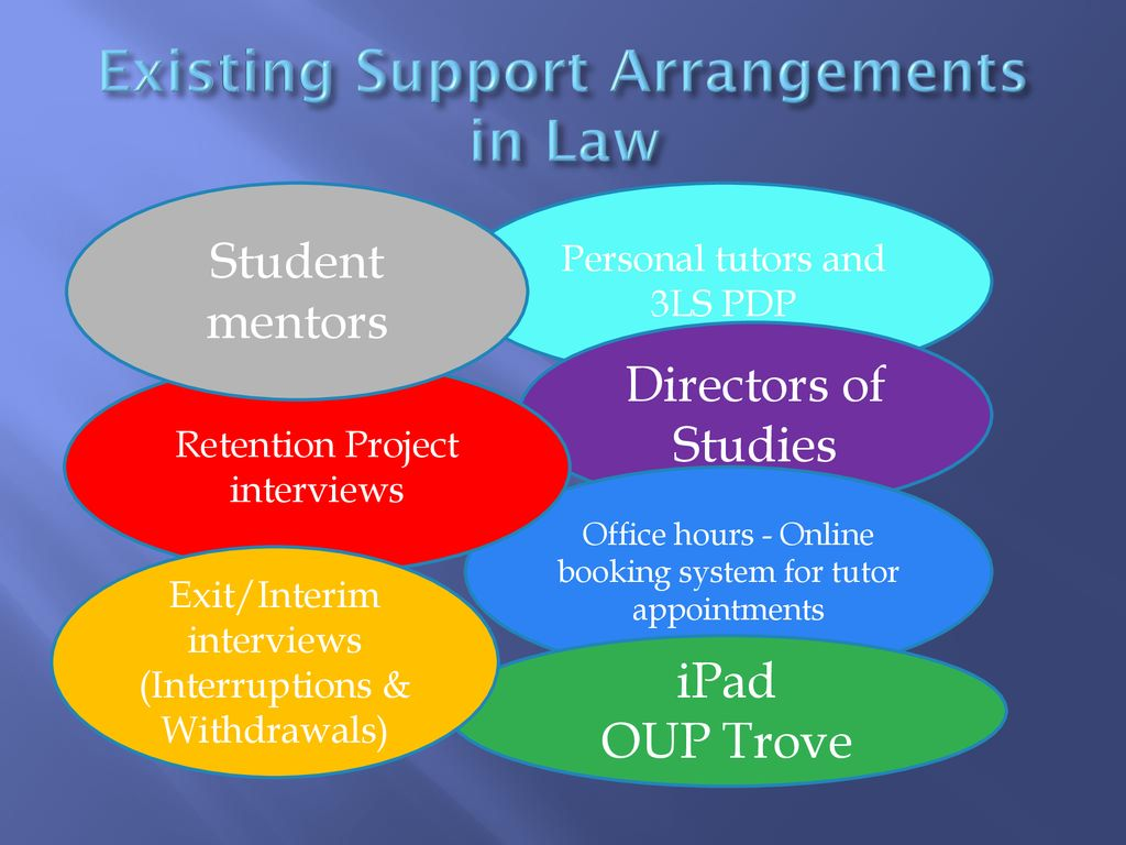 Student Retention and Progression By Chris Shepherd and