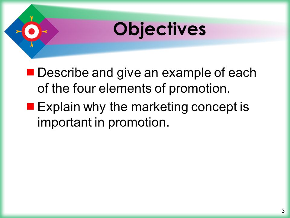 Objectives Describe and give an example of each of the four elements of promotion.