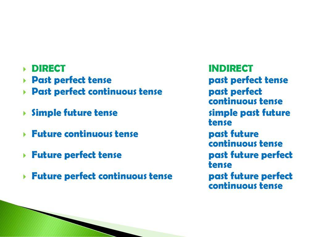 Contoh Kalimat Future Perfect Tense Dan Artinya Vinny Oleo