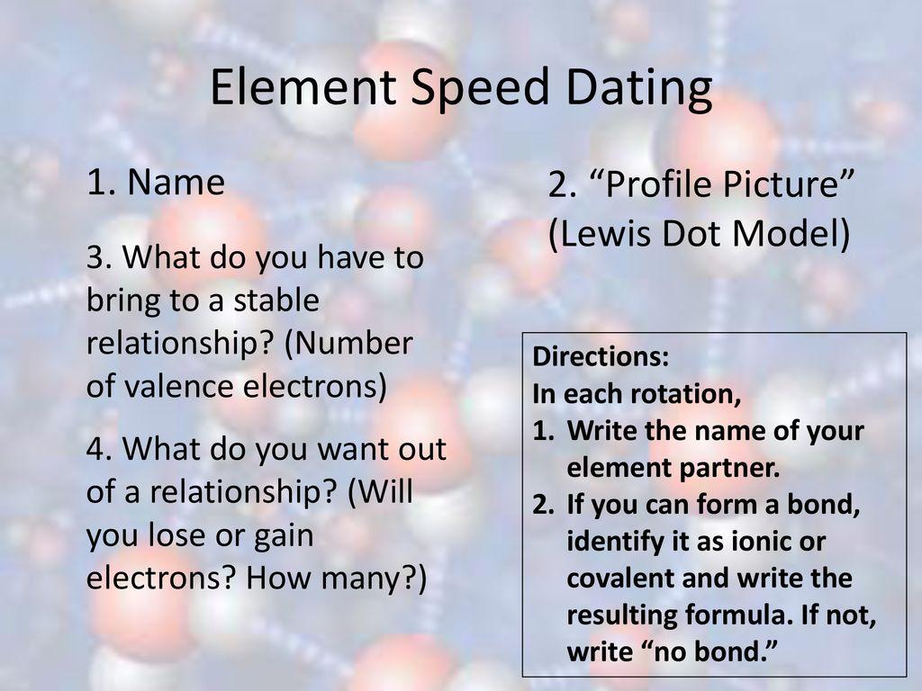 Element dating profil