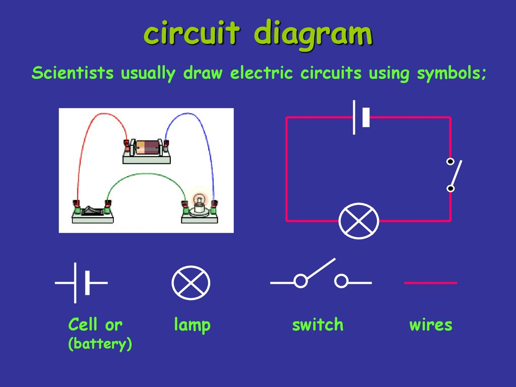Electrical Circuits Ppt Download Drawing Electric 11 Circuit Diagram Scientists Usually Draw