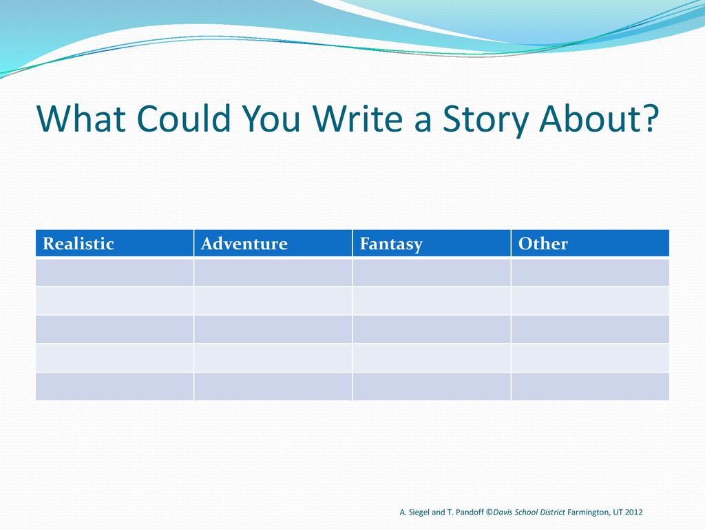 Adventure Story Ideas narrative writing (imaginative) - ppt download