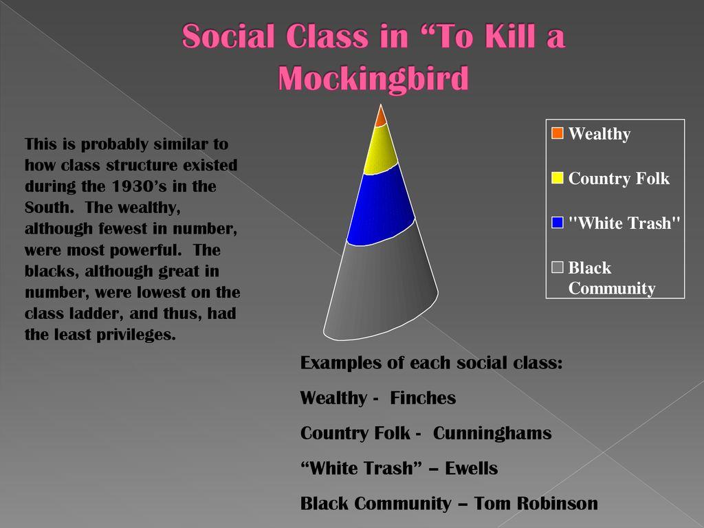 examples of plot in to kill a mockingbird