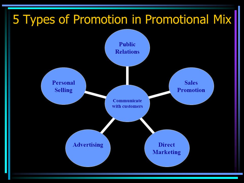 5 Types of Promotion in Promotional Mix