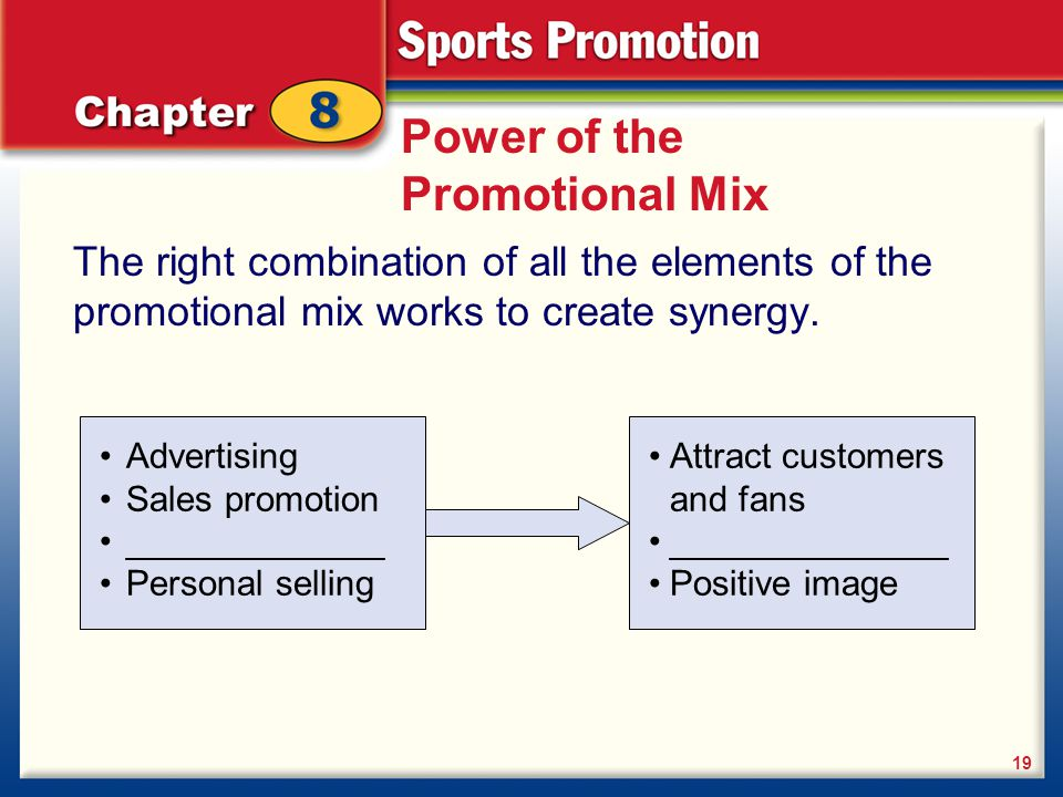 Power of the Promotional Mix