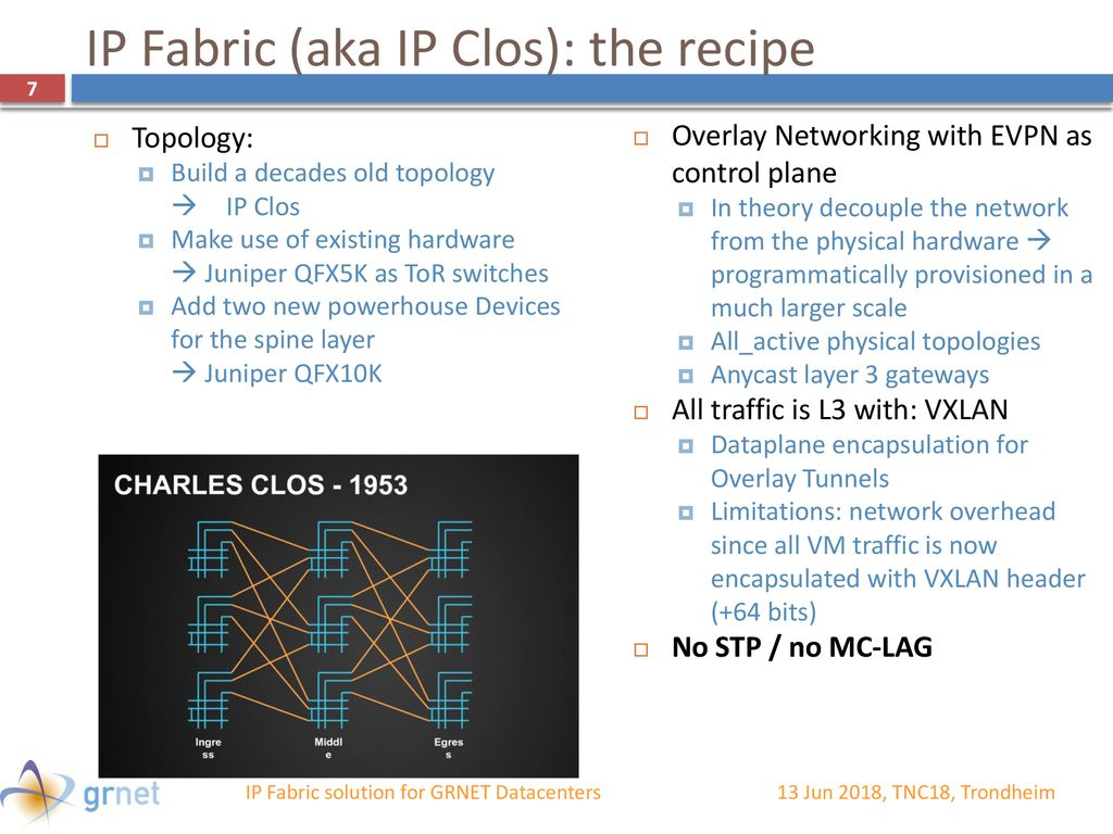 Automating the DATACENTER - ppt download