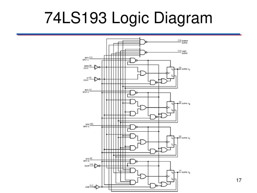logic diagram 74193 catalogue of schemas Logic Diagram 74193 logic diagram 74193 wiring diagram