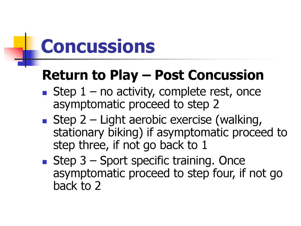 Post Concussion Return To Play In >> Unit Ii Care Prevention And Rehabilitation Of Athletic Injuries