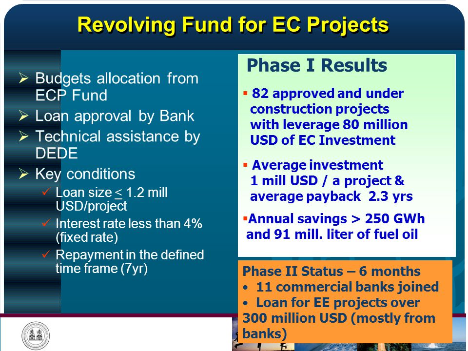 Revolving Fund for EC Projects