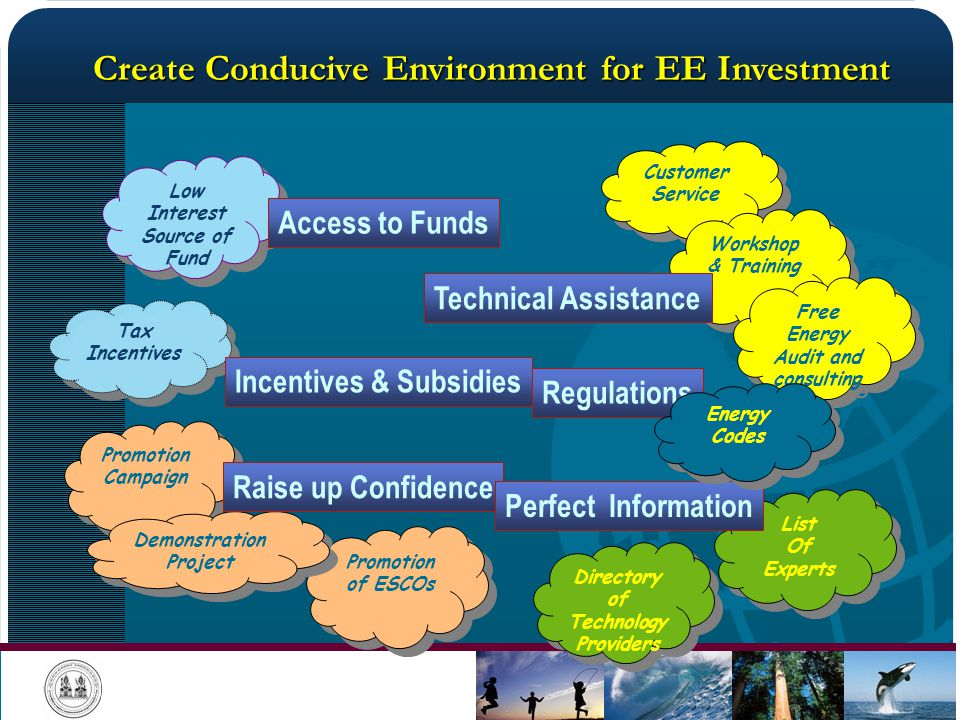 Create Conducive Environment for EE Investment