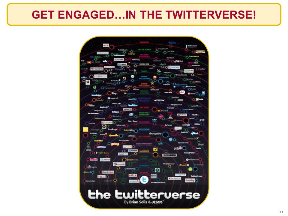 GET ENGAGED…IN THE TWITTERVERSE!