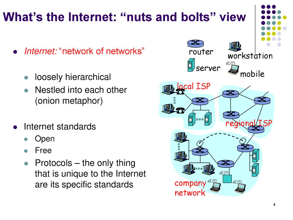 Computer Networks and the Internet - ppt download