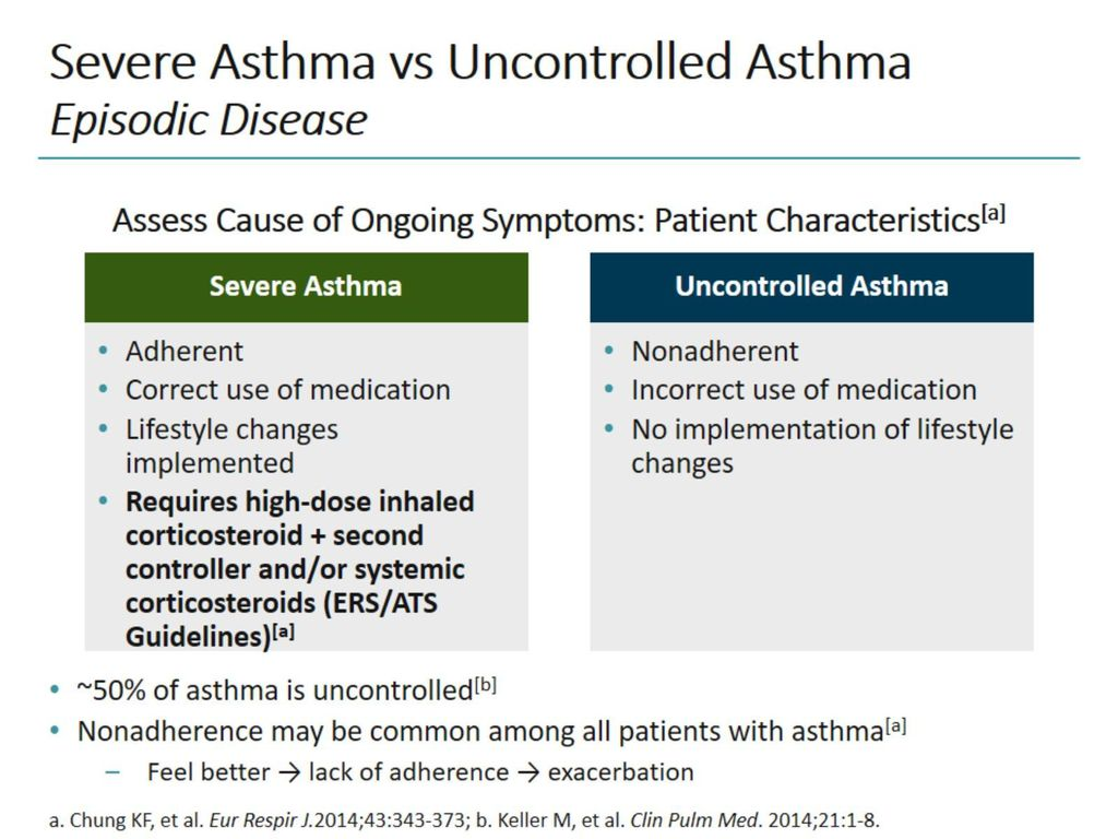 what causes uncontrolled asthma