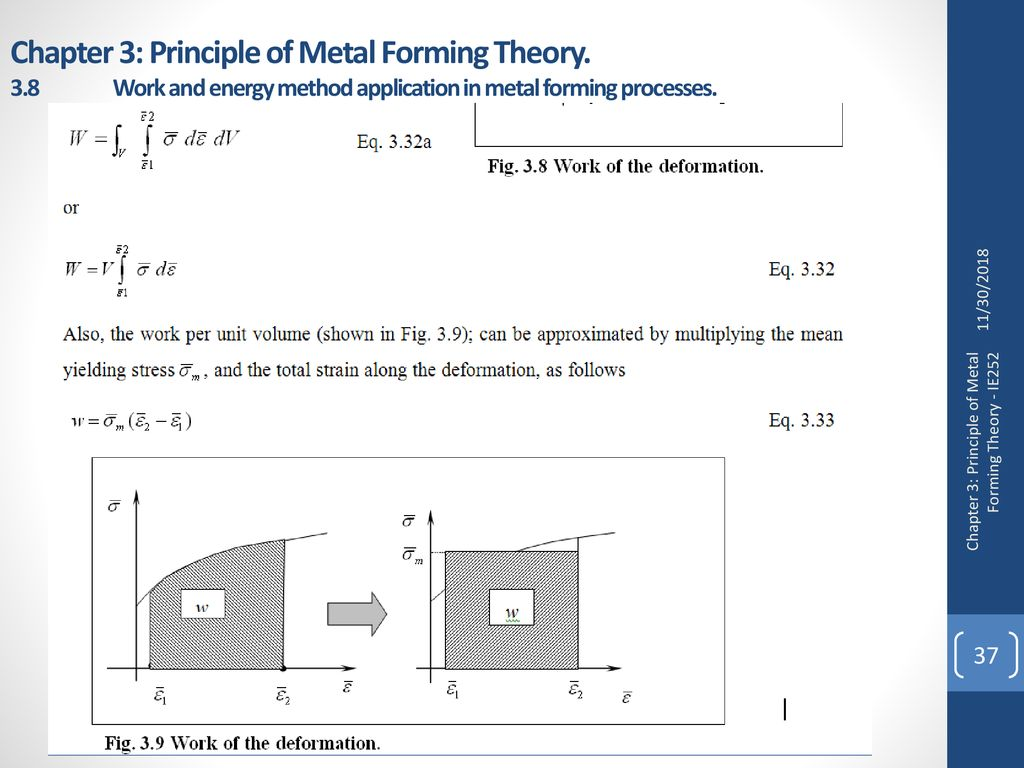 Chapter 3 Principle of Metal Forming Theory - ppt download