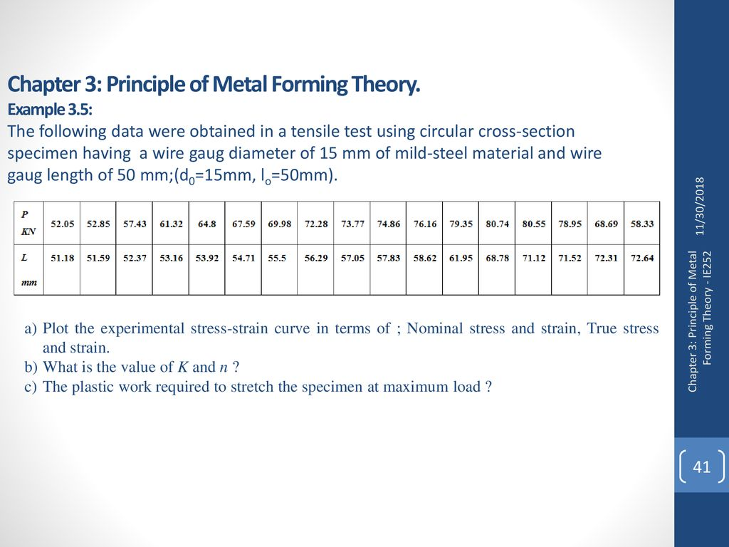 theory of tensile test of mild steel