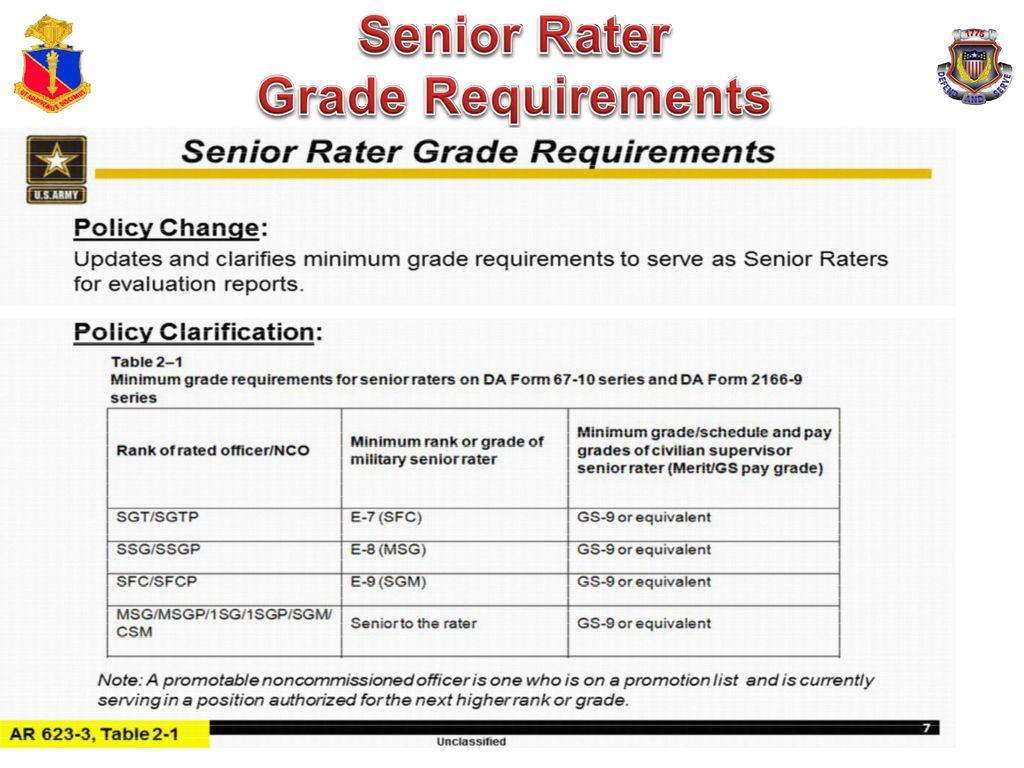 Adjutant General School Administer Evaluations Reporting Program