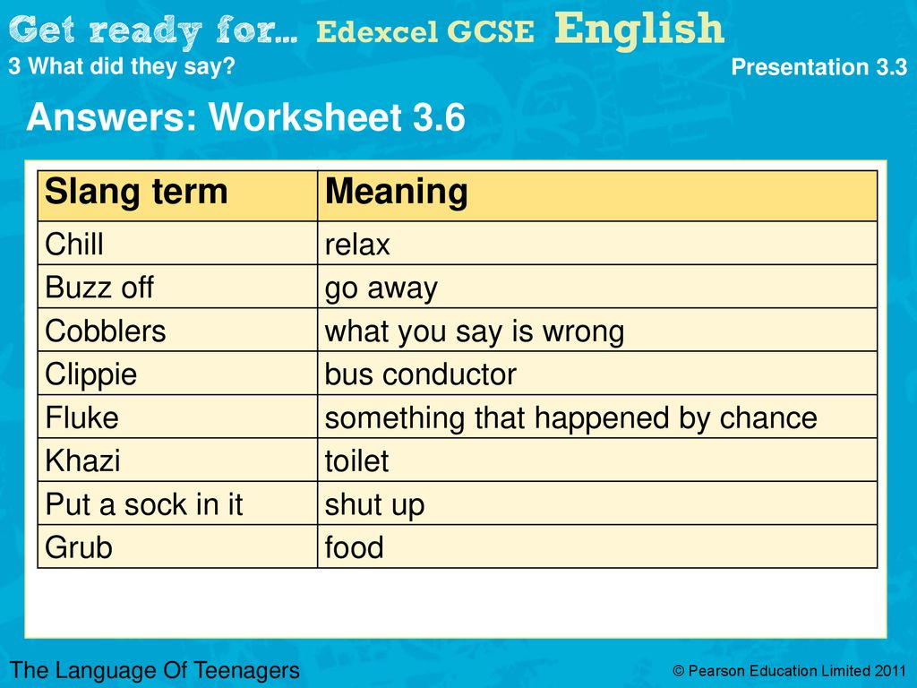 Answers: Worksheet 3 6 Slang term Meaning Chill relax Buzz