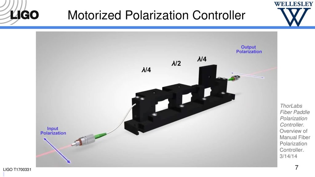 Developing Remote Controls for the Motorized Polarization