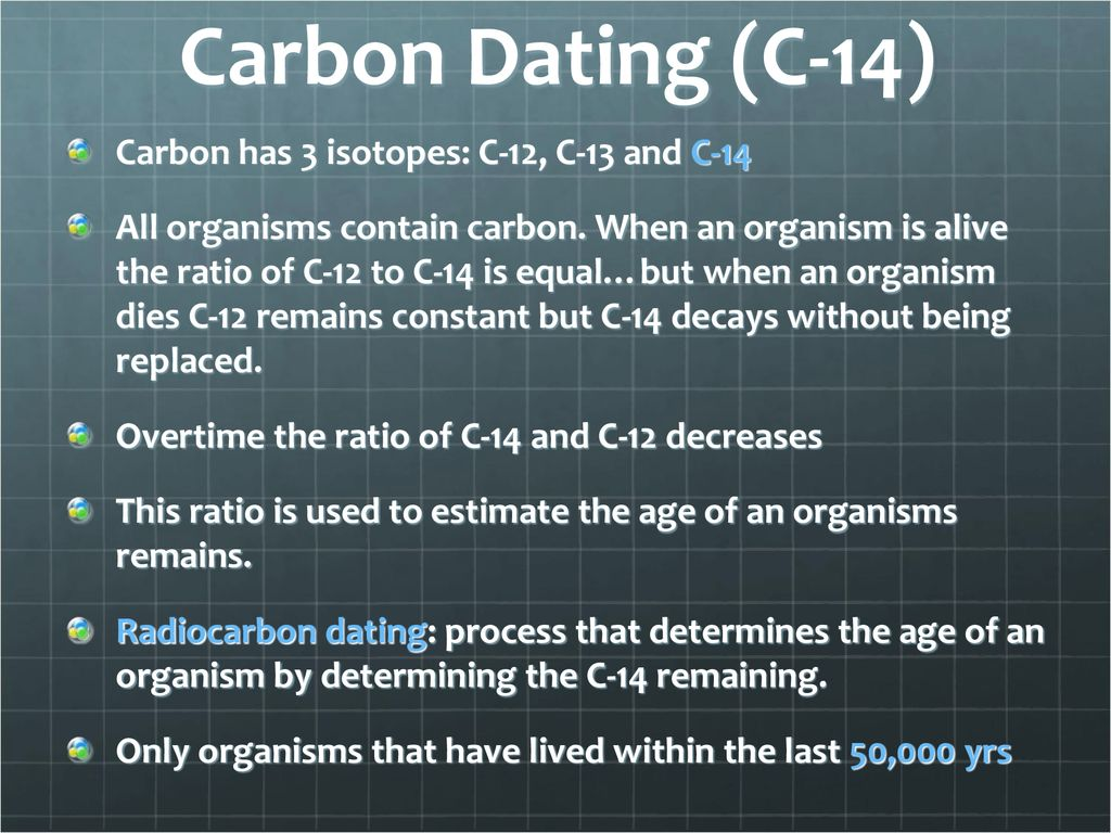 Wat is Carbon dating proces u en mij dating Zuid-Afrika