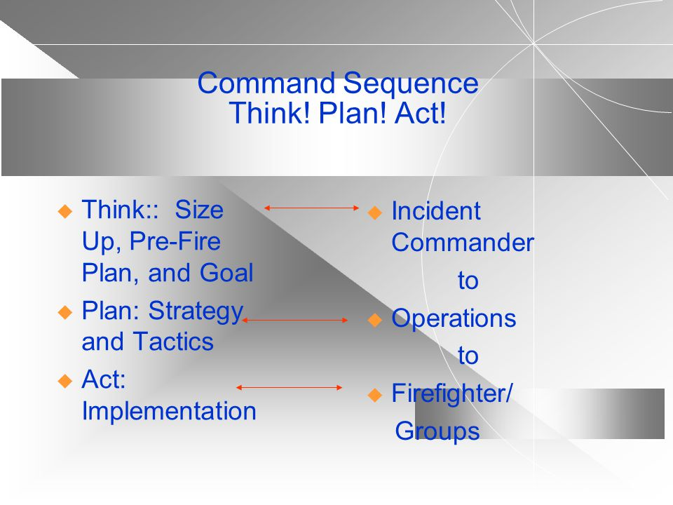 Command Sequence Think! Plan! Act!