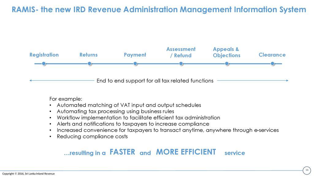 RAMIS Revenue Administration Management Information System (RAMIS