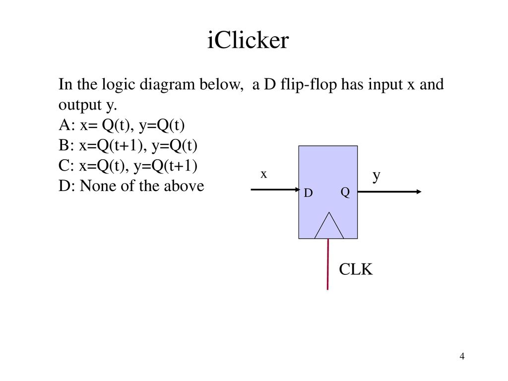 Cse 140 Components And Design Techniques For Digital Systems Ppt Logic Diagram Of T Flip Flop Iclicker In The Below A D Has Input X