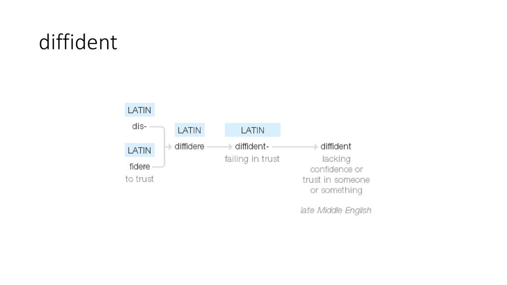 What is diffident