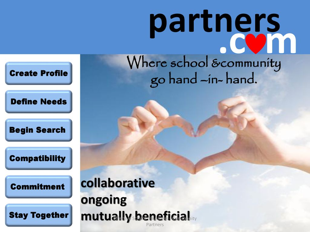 Effective School – Business - Community Partners - ppt download