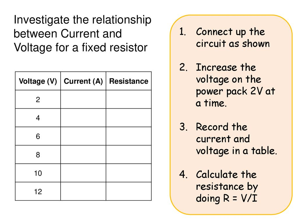 Review Read The Comments I Have Written In Your Book Ppt Download Fixed Resistor Circuit Symbol Investigate Relationship Between Current And Voltage For A