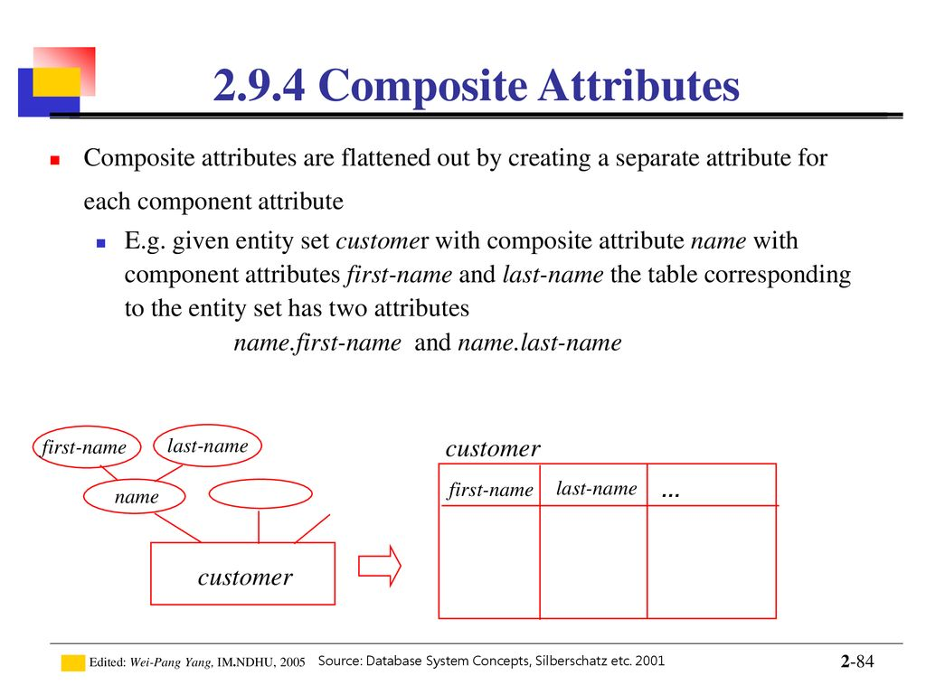 Introduction to Database - ppt download