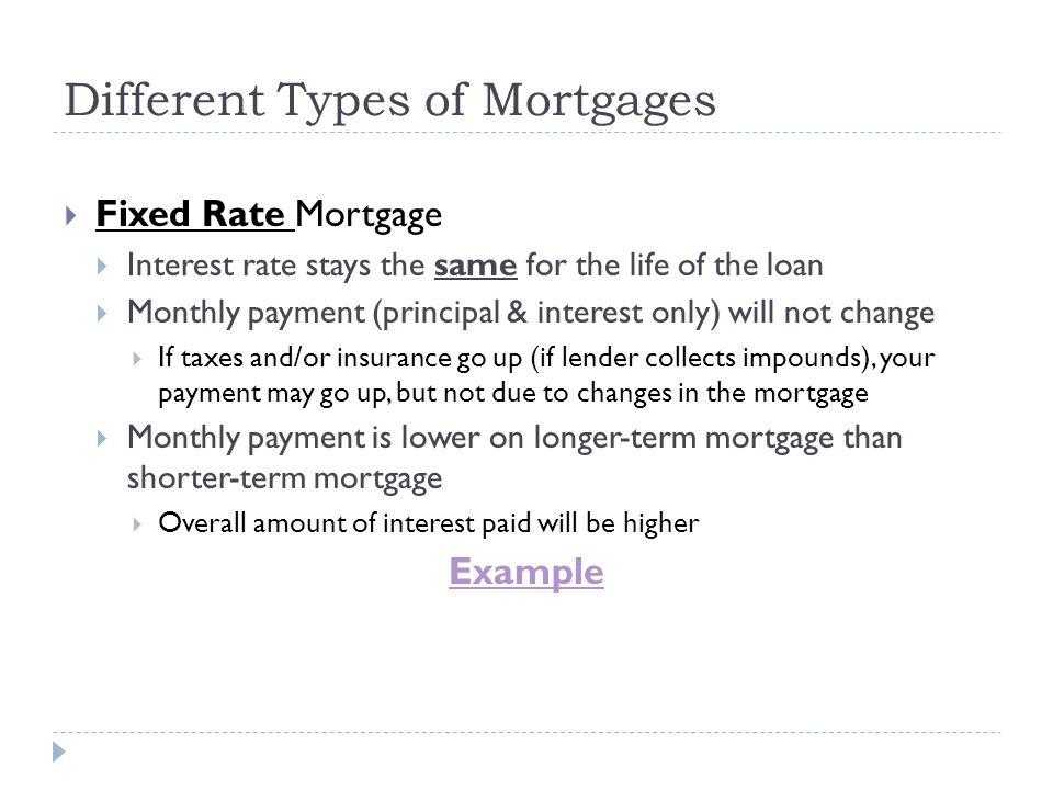 Different Types of Mortgages