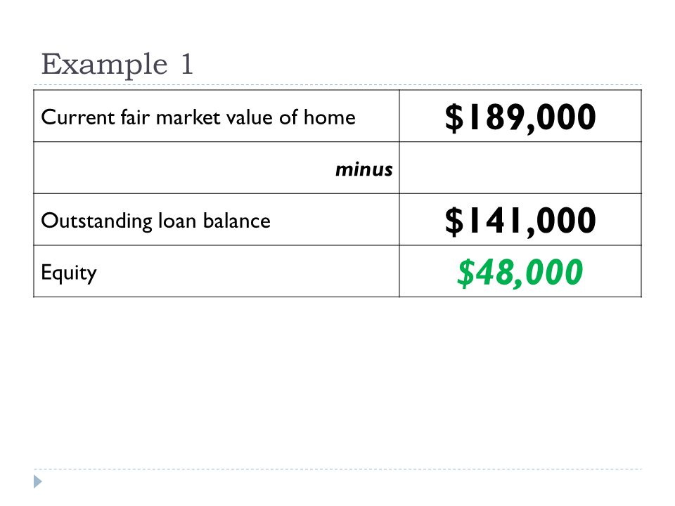 $189,000 $141,000 $48,000 Example 1 Current fair market value of home