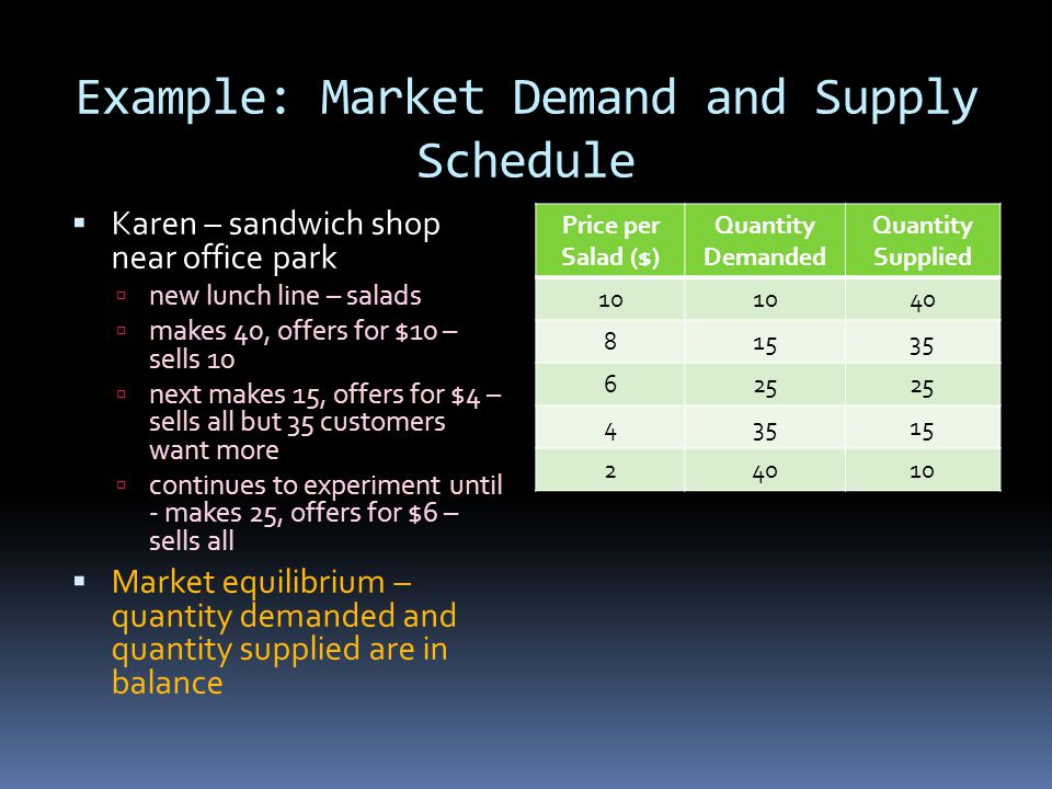 Ch  6: Demand, Supply and Prices - ppt video online download