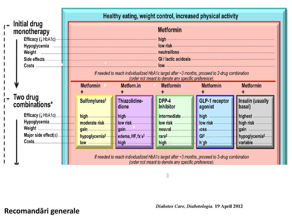dm mecanism de pierdere în greutate cel mai bun shake rapid subțire pentru pierderea în greutate
