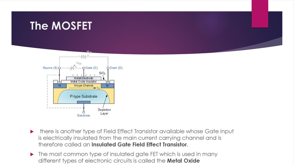 MOSFET POWERPOINT PRESENTATION BY:- POONAM SHARMA LECTURER