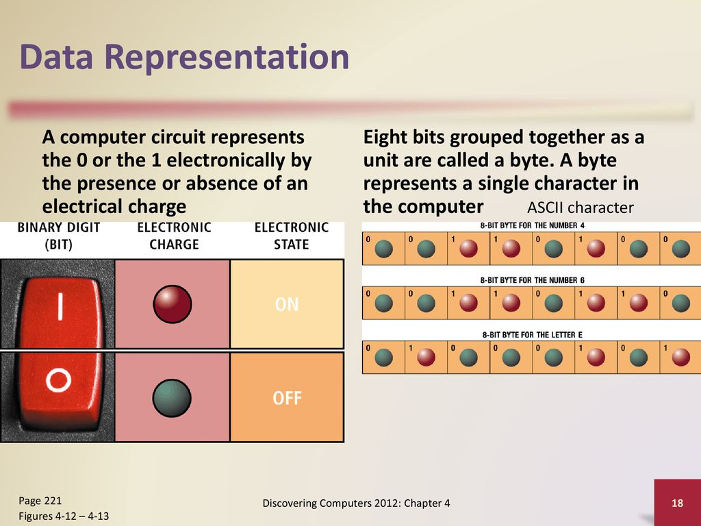 Objectives Overview Differentiate Among Various Styles Of System Figure 4 A Parallel Circuit Is Represented Using Pictures Discovering Computers 2012 Chapter
