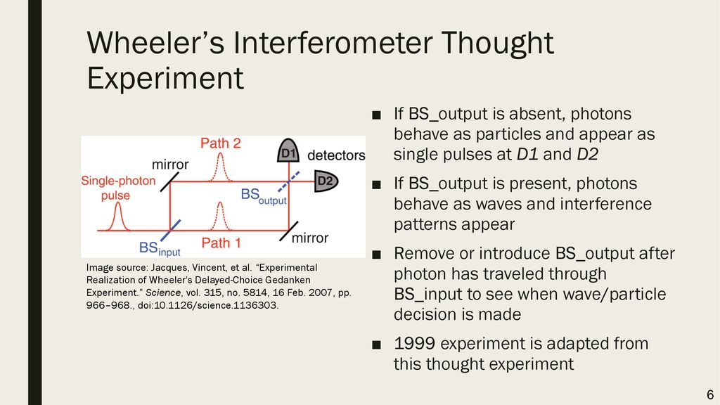 Wheeler's Interferometer Thought Experiment
