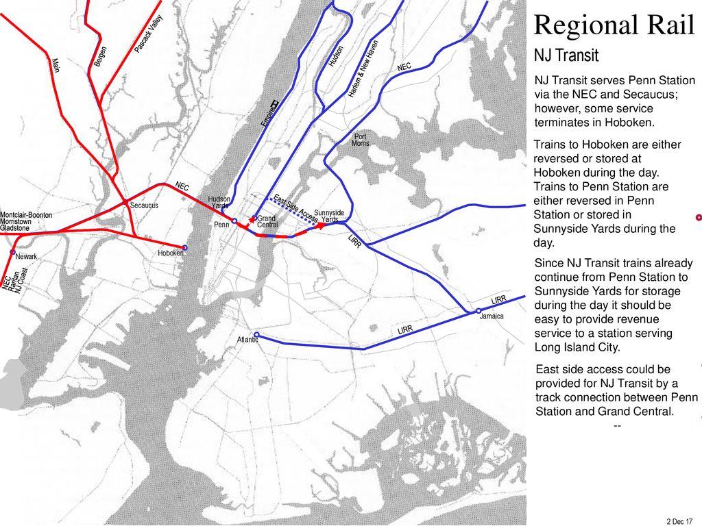 Regional Rail What is Missing? Metro-North NJ Transit LIRR