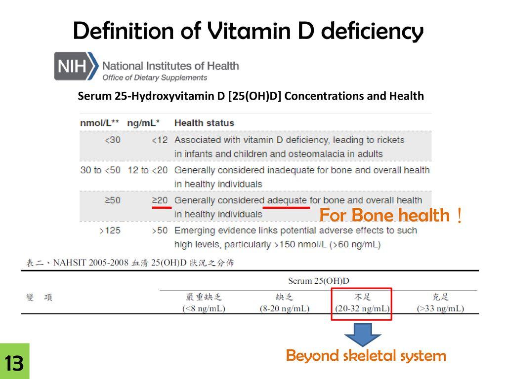 intern seminar: vitamin d deficiency - ppt download