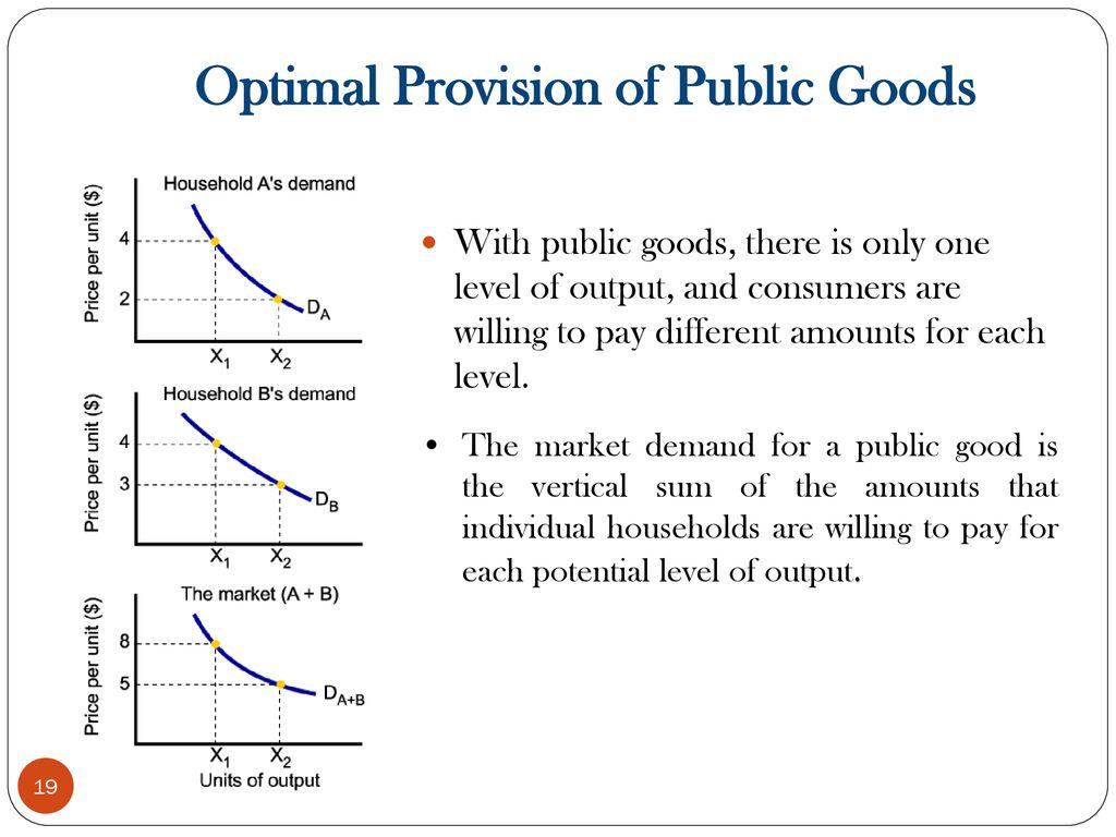 Department Of Economics Ppt Download