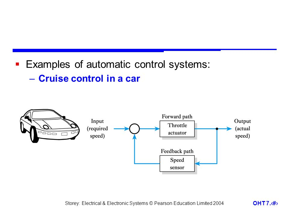 Automotive Closed Loop System Diagram - Auto Electrical Wiring Diagram •