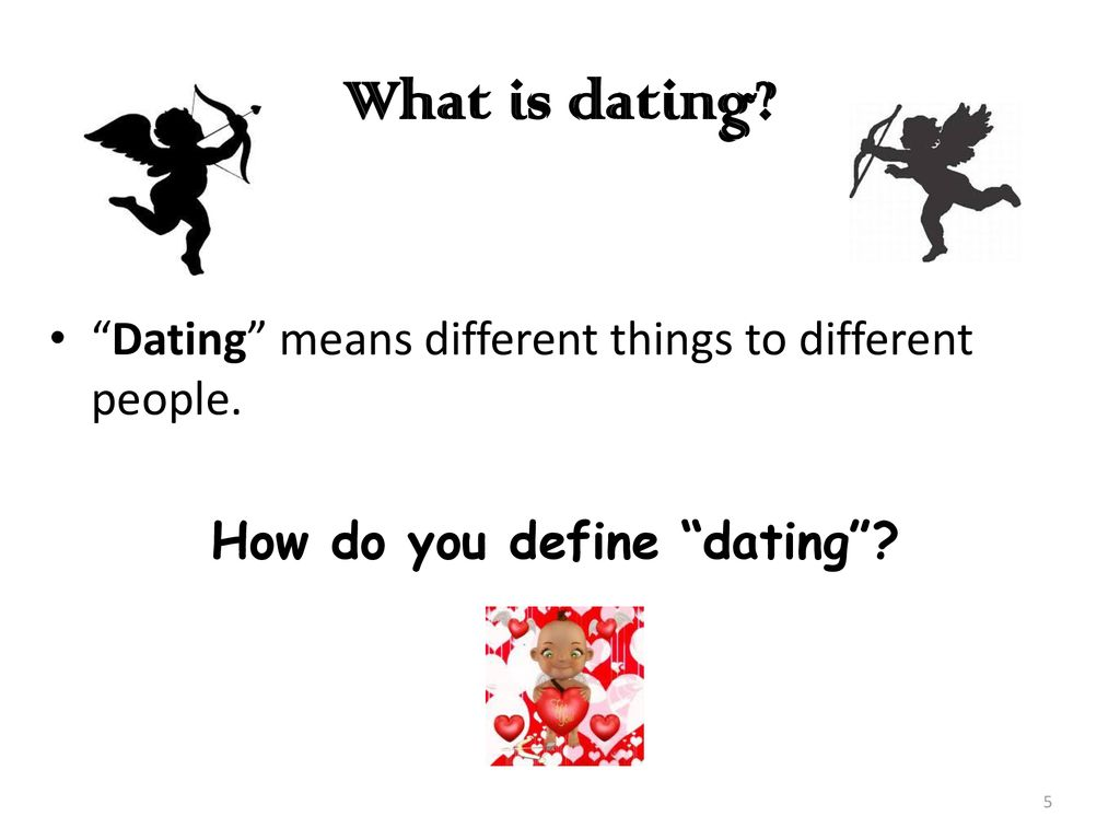 What does dating means