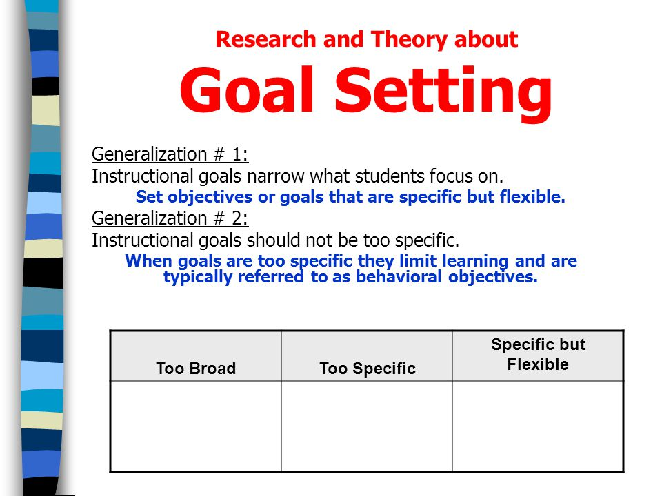 Setting Objectives Providing Feedback Ppt Video Online Download