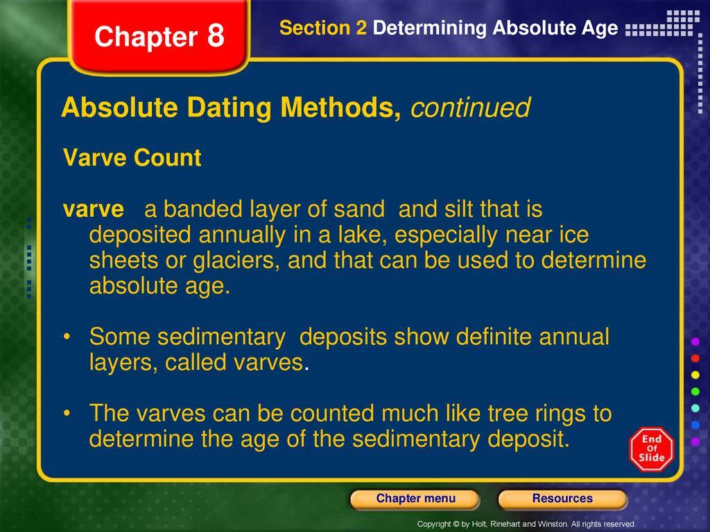 Absolutes Dating ppt Kostenlose Dating-Anwendung herunterladen