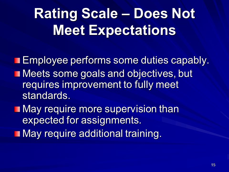 Rating Scale – Does Not Meet Expectations